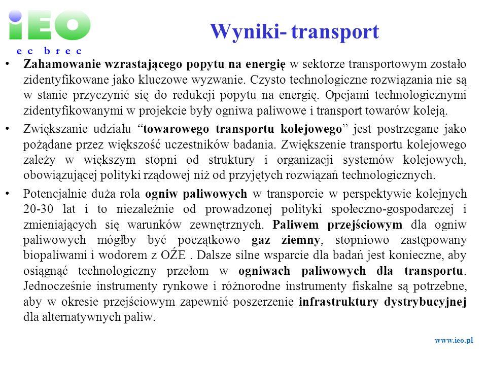 Wyniki- transport