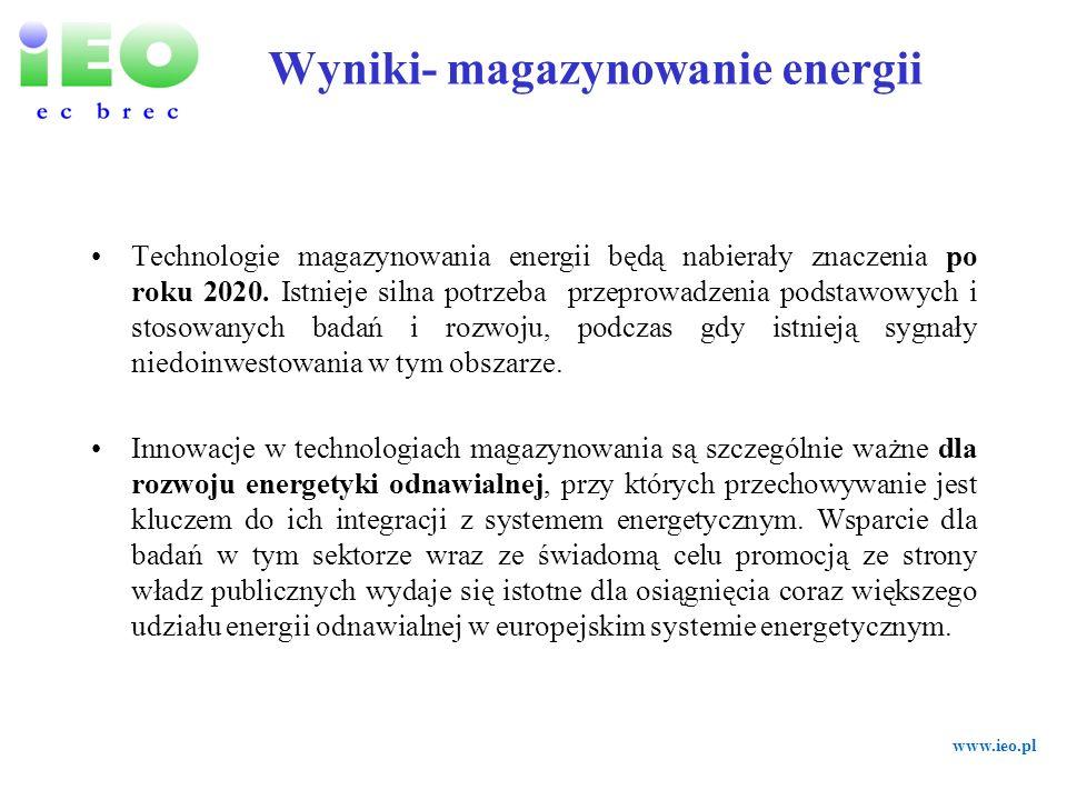Wyniki- magazynowanie energii