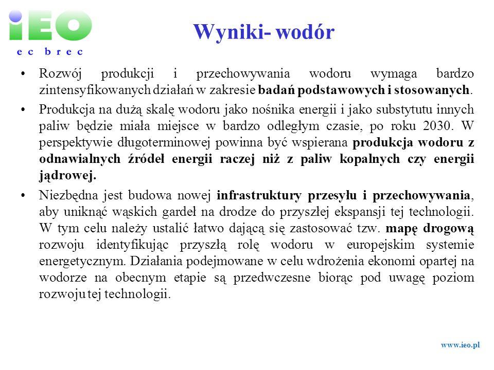 Wyniki- wodórRozwój produkcji i przechowywania wodoru wymaga bardzo zintensyfikowanych działań w zakresie badań podstawowych i stosowanych.