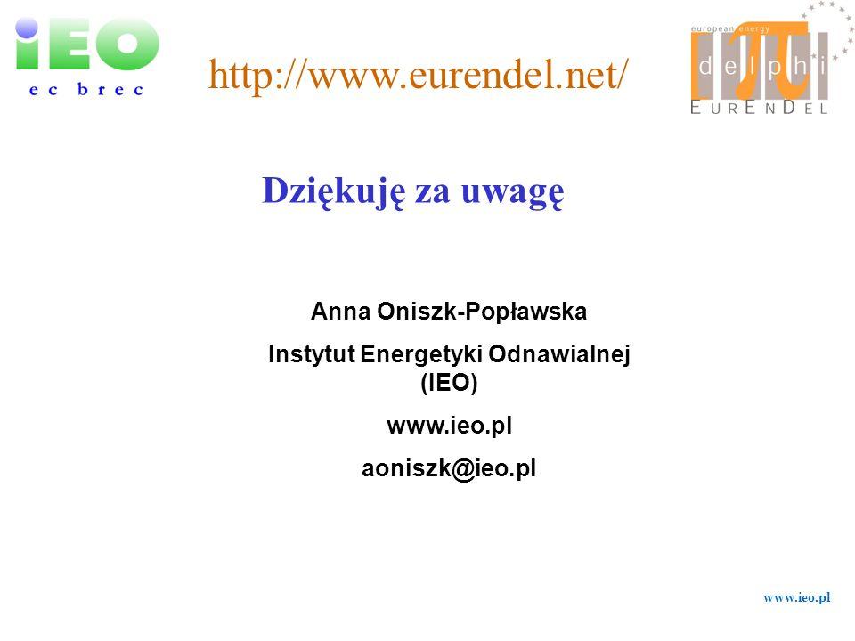 Anna Oniszk-Popławska Instytut Energetyki Odnawialnej (IEO)