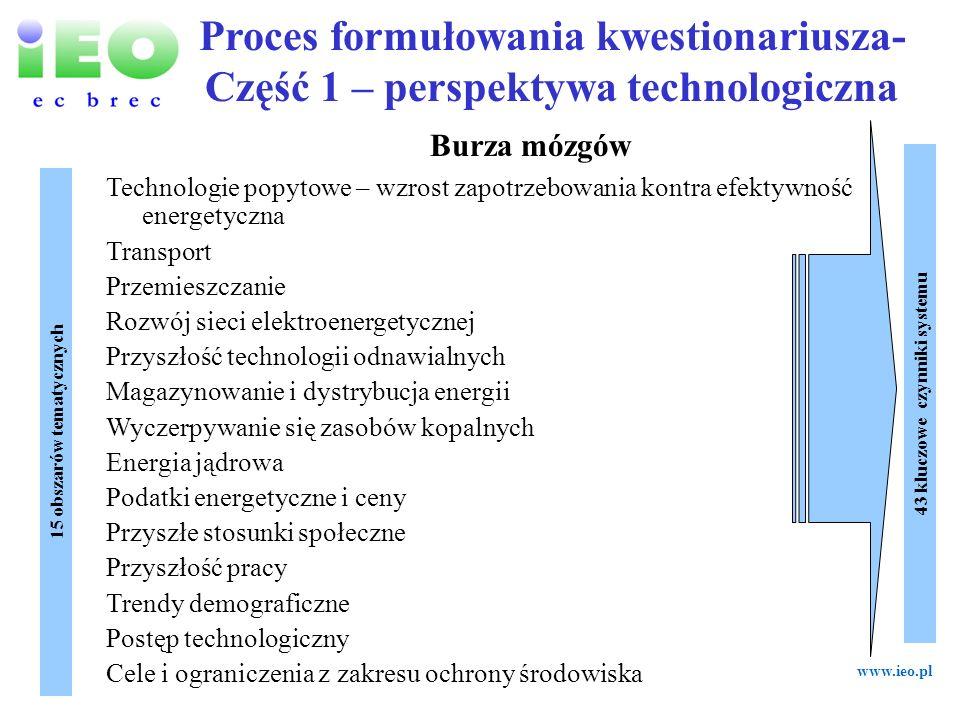 43 kluczowe czynniki systemu 15 obszarów tematycznych