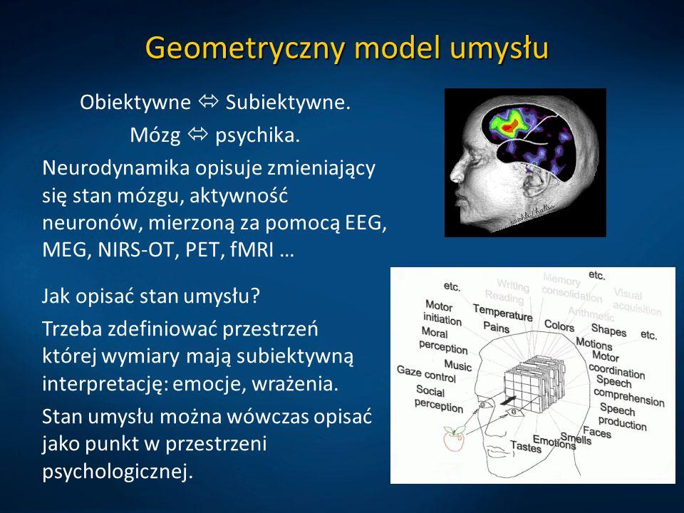 Geometryczny model umysłu