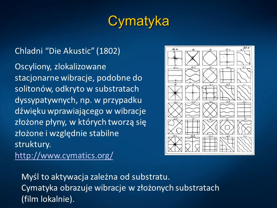 Cymatyka Chladni Die Akustic (1802)