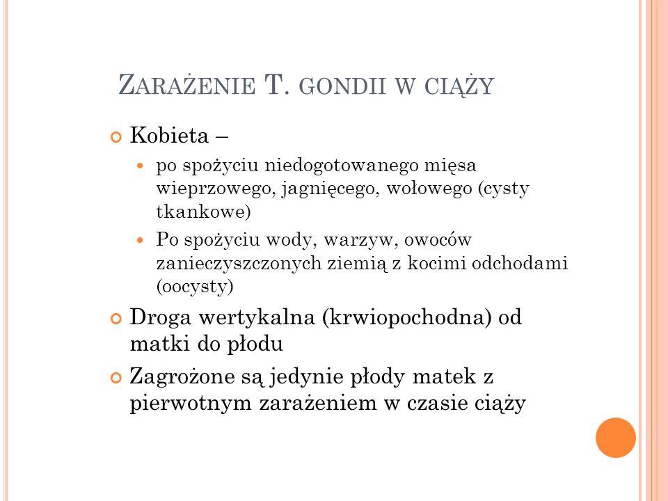 Zarażenie T. gondii w ciąży
