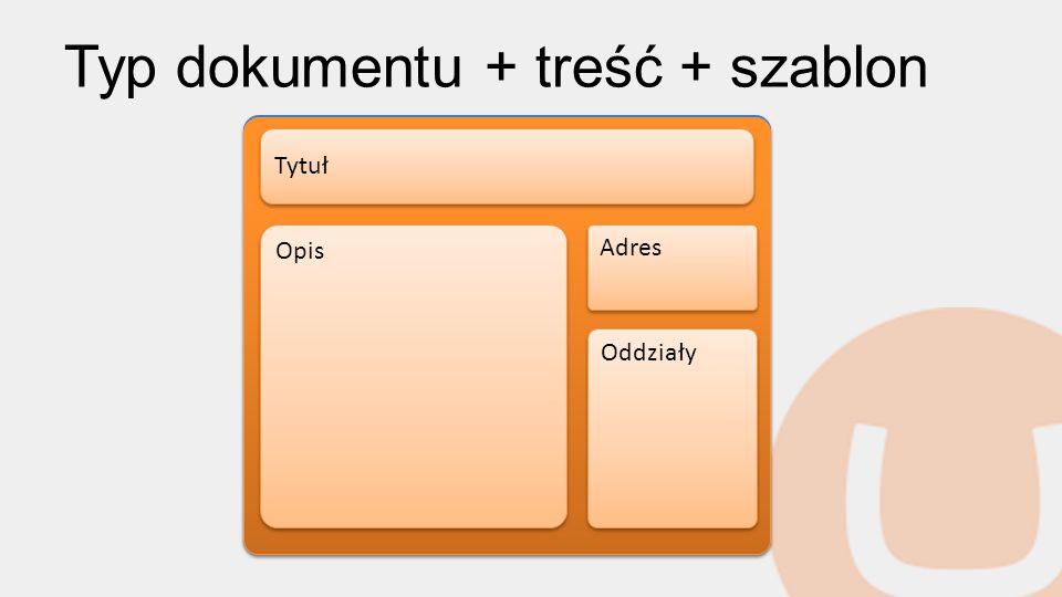 Typ dokumentu + treść + szablon