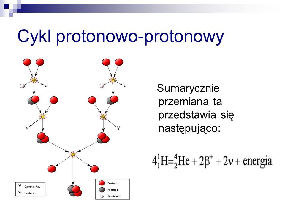Cykl protonowo-protonowy