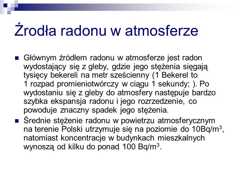 Źrodła radonu w atmosferze