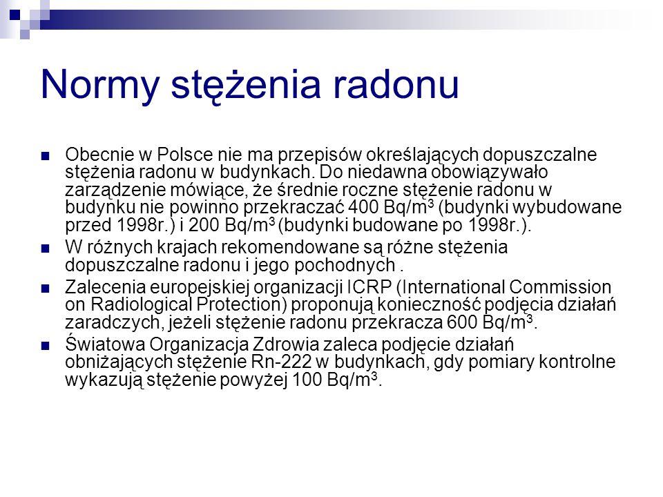 Normy stężenia radonu