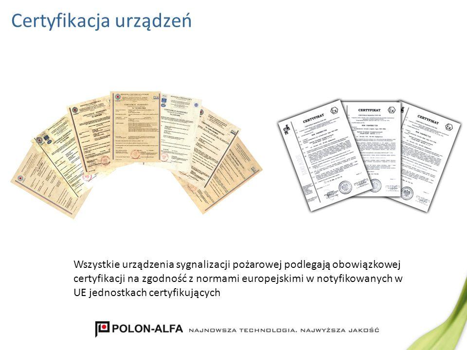 Certyfikacja urządzeń