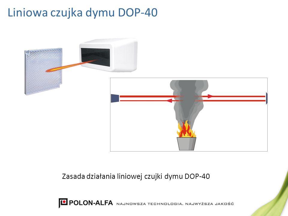Liniowa czujka dymu DOP-40