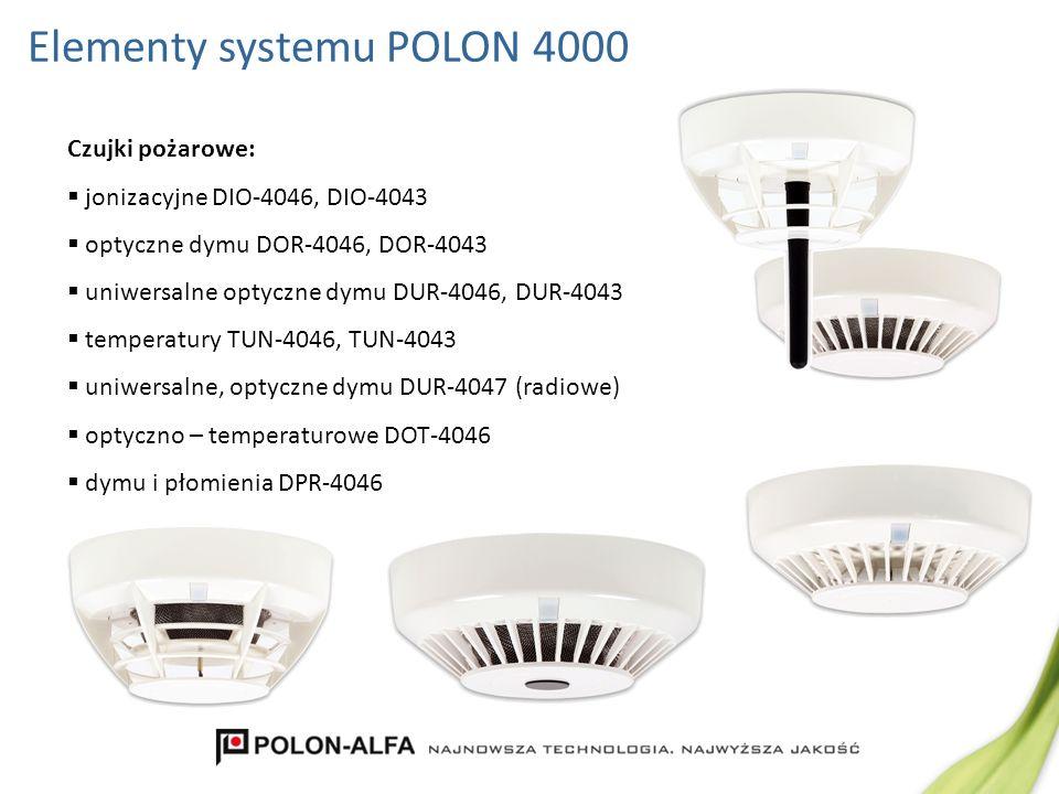 Elementy systemu POLON 4000