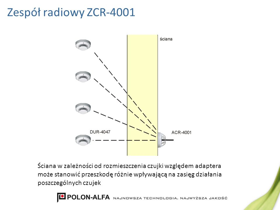 Zespół radiowy ZCR-4001