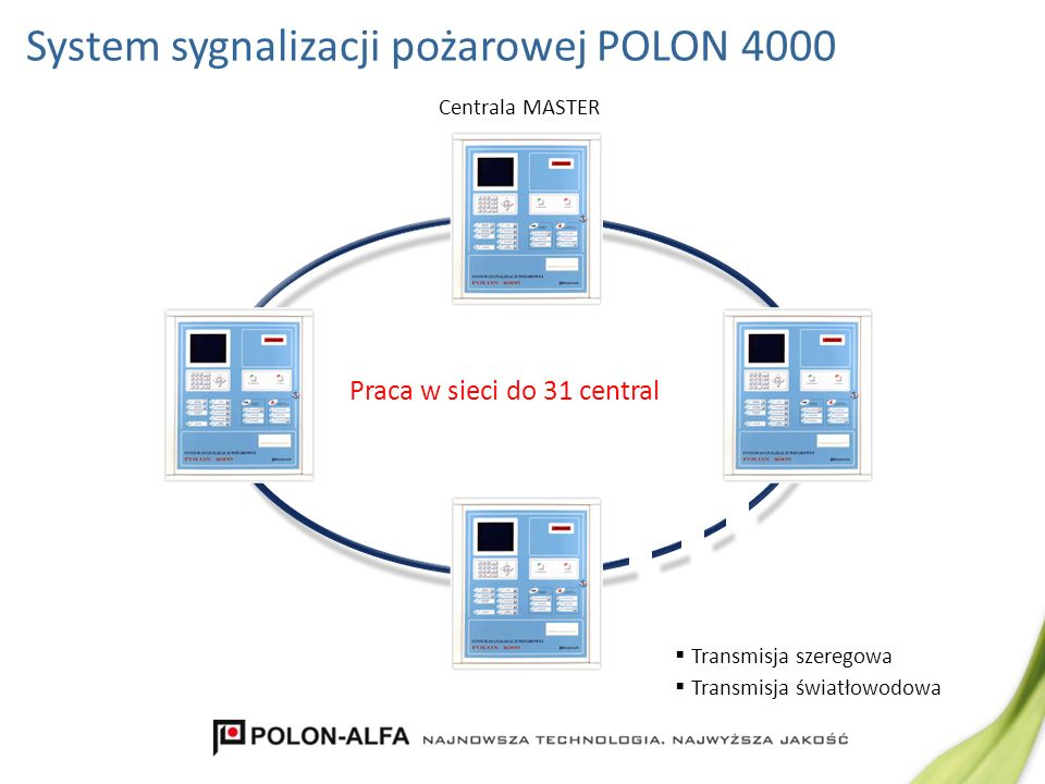 System sygnalizacji pożarowej POLON 4000
