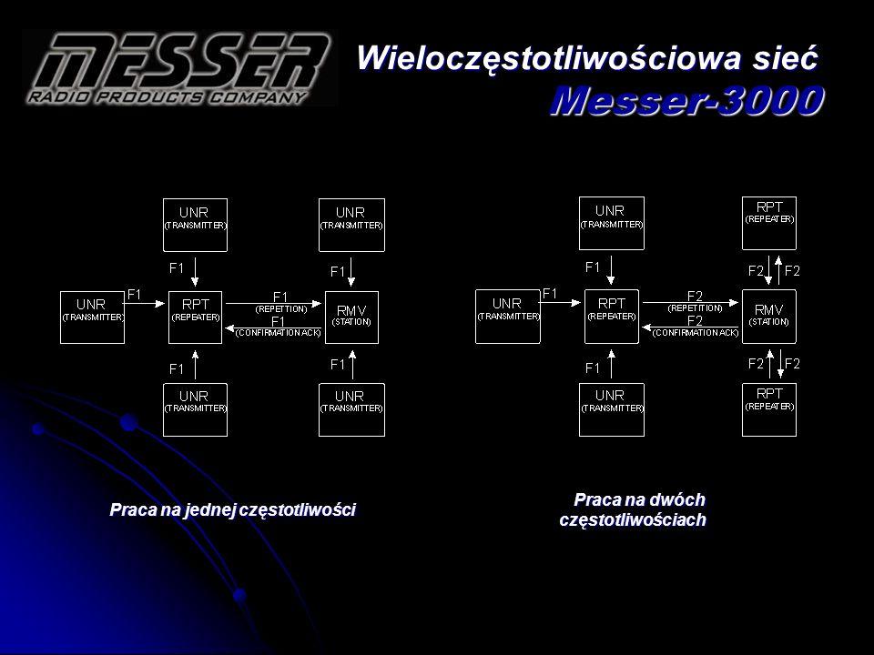 Wieloczęstotliwościowa sieć Messer-3000