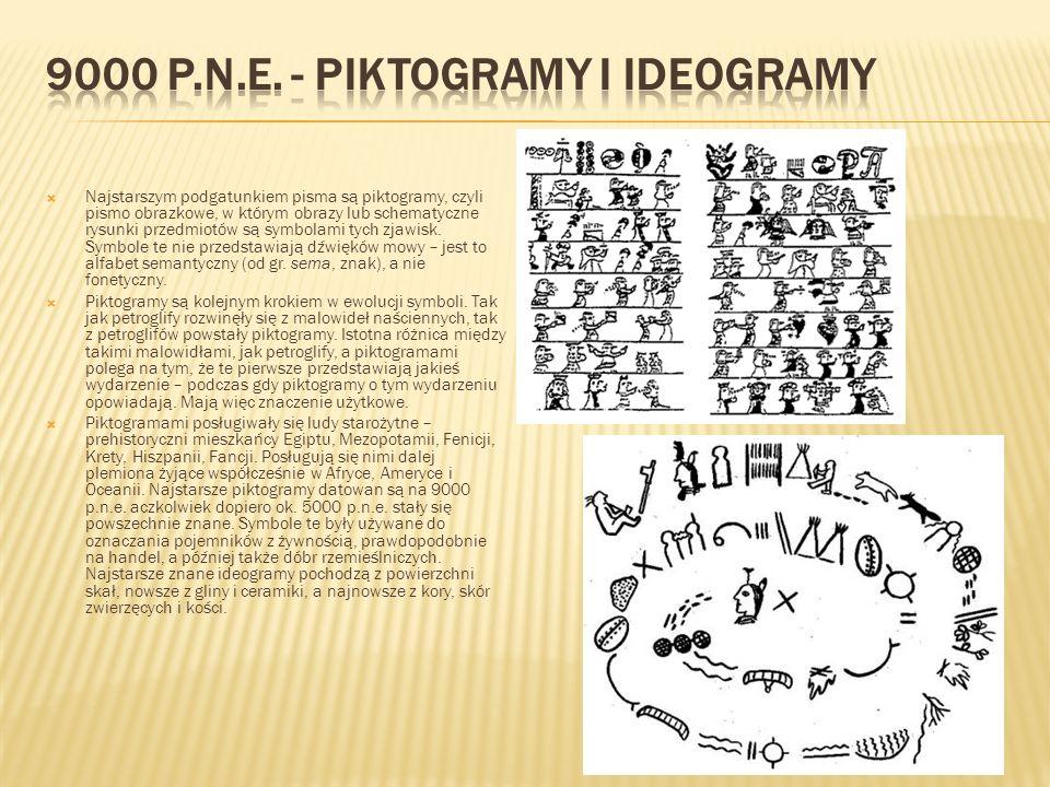 9000 p.n.e. - Piktogramy i ideogramy