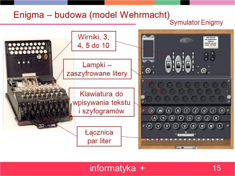Enigma – budowa (model Wehrmacht)