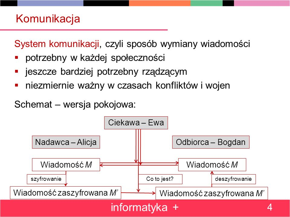 Komunikacja informatyka +