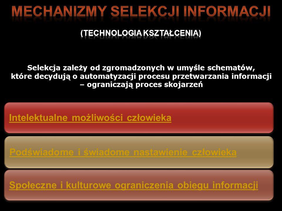 MECHANIZMY SELEKCJI INFORMACJI (TECHNOLOGIA KSZTAŁCENIA)