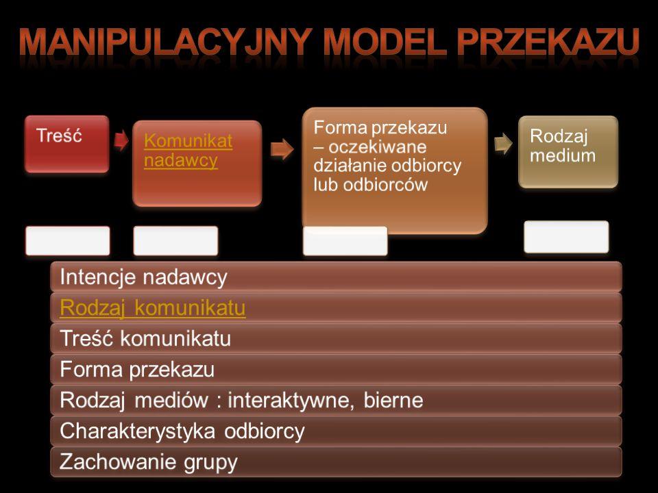 Manipulacyjny model przekazu