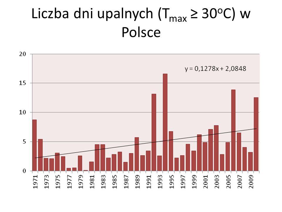Liczba dni upalnych (Tmax ≥ 30oC) w Polsce