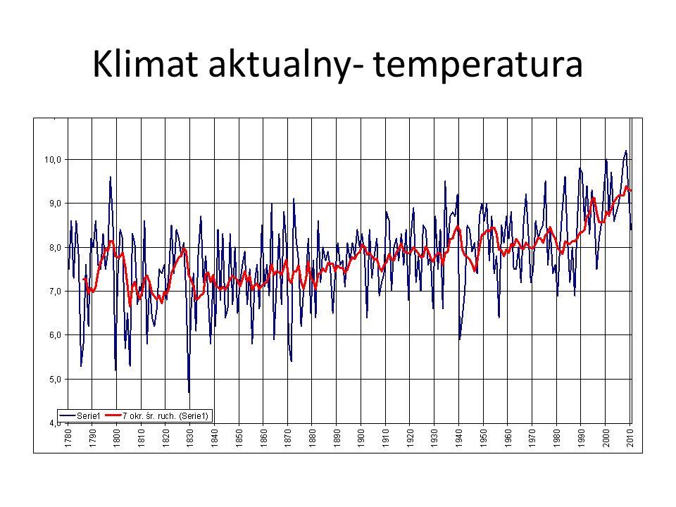 Klimat aktualny- temperatura