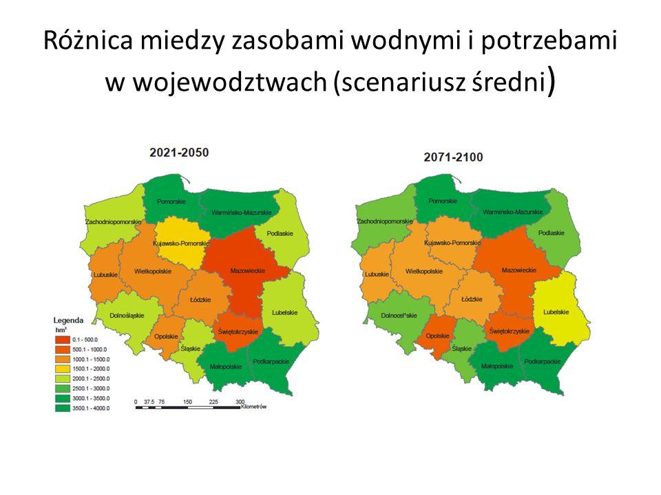 Różnica miedzy zasobami wodnymi i potrzebami w wojewodztwach (scenariusz średni)