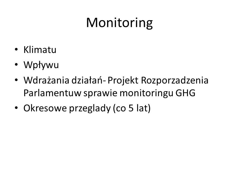 Monitoring Klimatu Wpływu