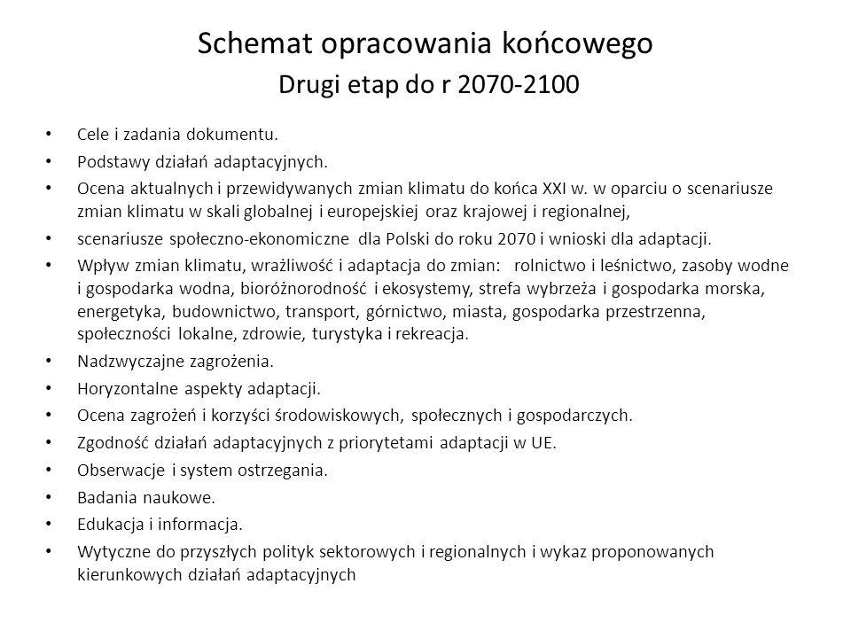 Schemat opracowania końcowego Drugi etap do r 2070-2100