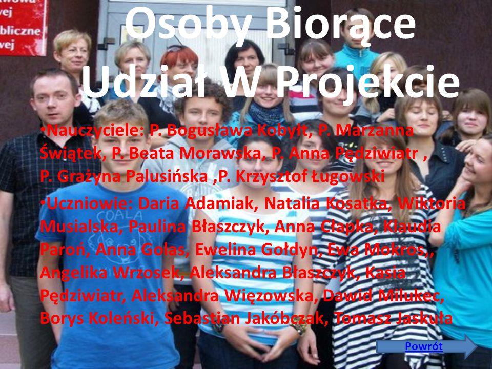 Osoby Biorące Udział W Projekcie