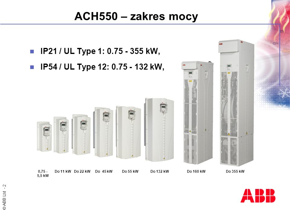 ACH550 – zakres mocy IP21 / UL Type 1: 0.75 - 355 kW,