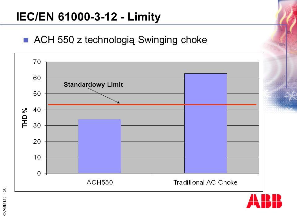IEC/EN 61000-3-12 - Limity ACH 550 z technologią Swinging choke