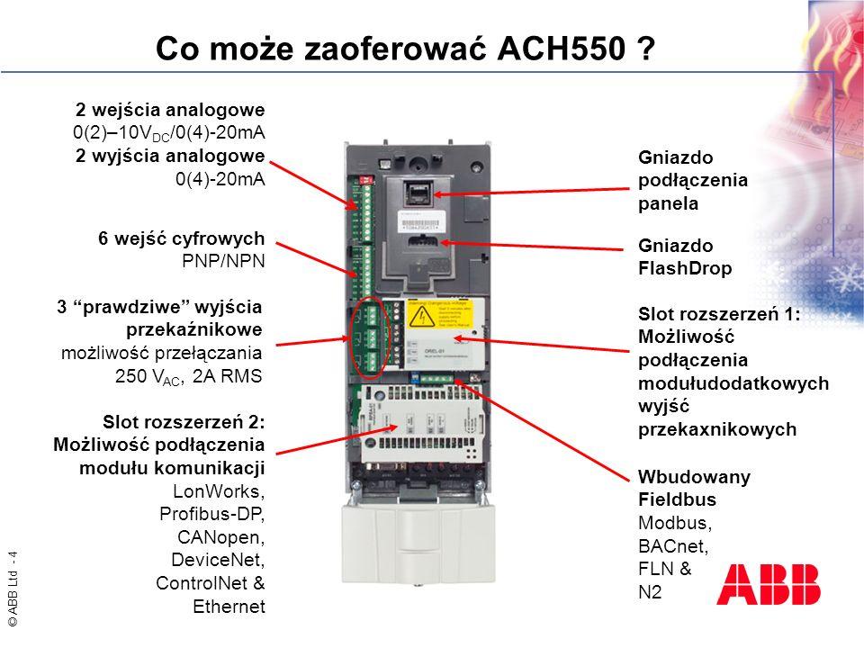 Co może zaoferować ACH550 2 wejścia analogowe 0(2)–10VDC/0(4)-20mA