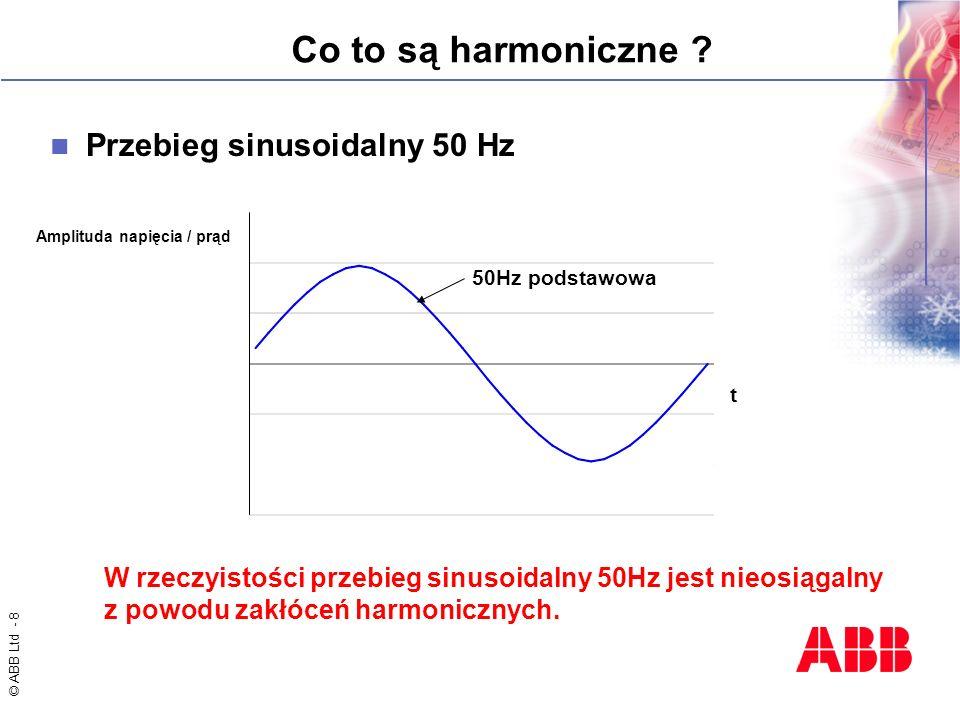 Co to są harmoniczne Przebieg sinusoidalny 50 Hz