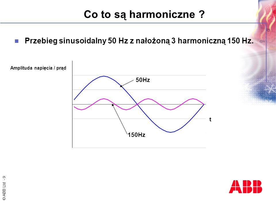 Co to są harmoniczne Przebieg sinusoidalny 50 Hz z nałożoną 3 harmoniczną 150 Hz. Amplituda napięcia / prąd.