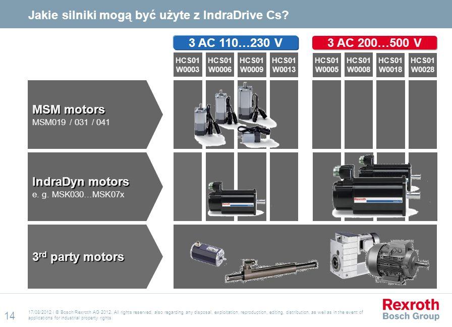 Jakie silniki mogą być użyte z IndraDrive Cs