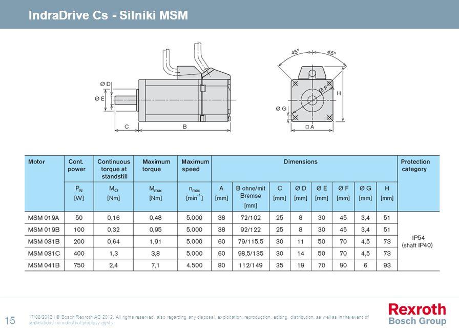 IndraDrive Cs - Silniki MSM