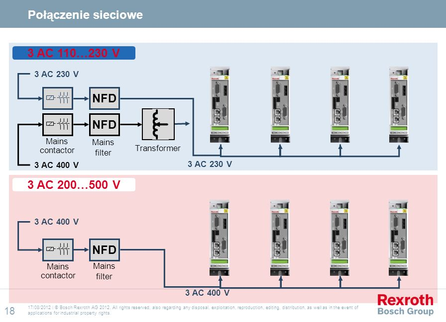 Połączenie sieciowe 3 AC 110…230 V NFD NFD 3 AC 200…500 V NFD