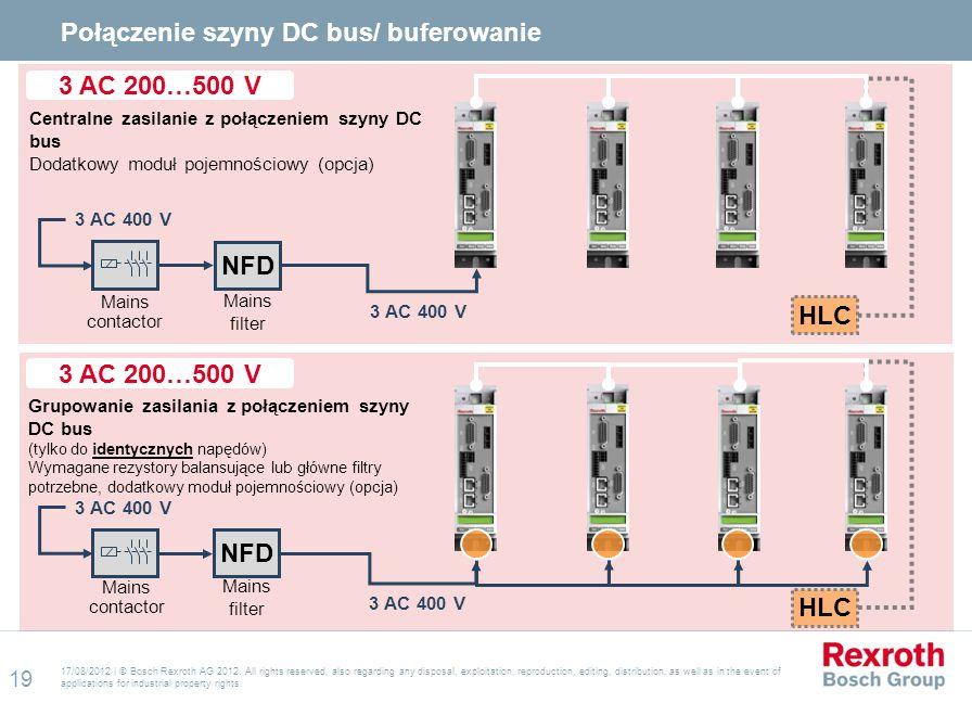 3 AC 200…500 V NFD HLC 3 AC 200…500 V NFD HLC