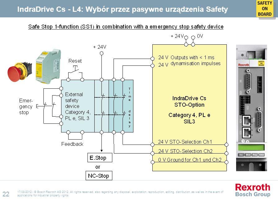 IndraDrive Cs - L4: Wybór przez pasywne urządzenia Safety