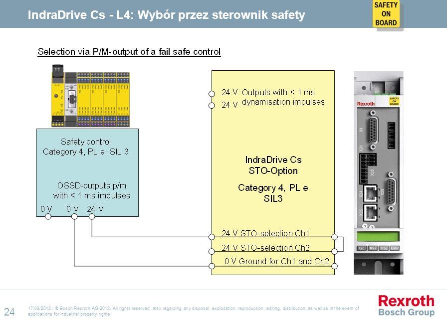 IndraDrive Cs - L4: Wybór przez sterownik safety