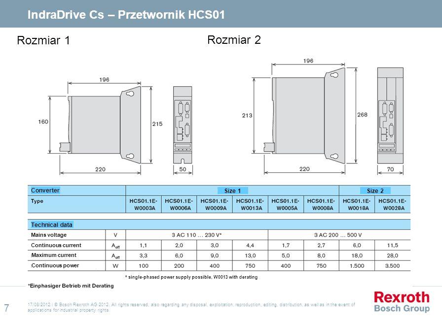 IndraDrive Cs – Przetwornik HCS01