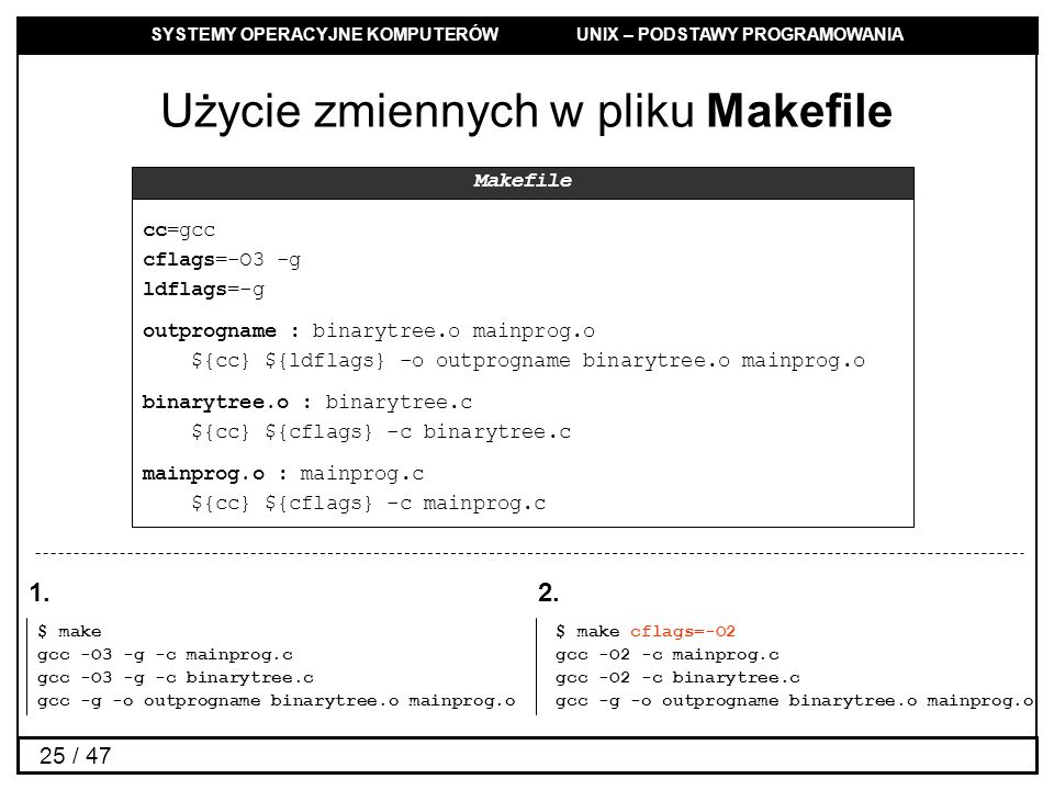 Użycie zmiennych w pliku Makefile