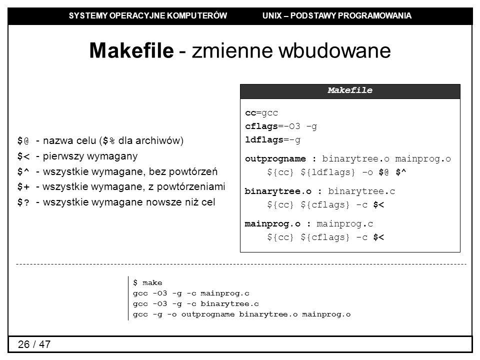Makefile - zmienne wbudowane