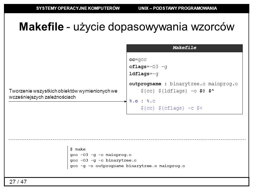 Makefile - użycie dopasowywania wzorców