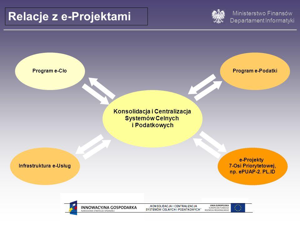 Konsolidacja i Centralizacja Infrastruktura e-Usług
