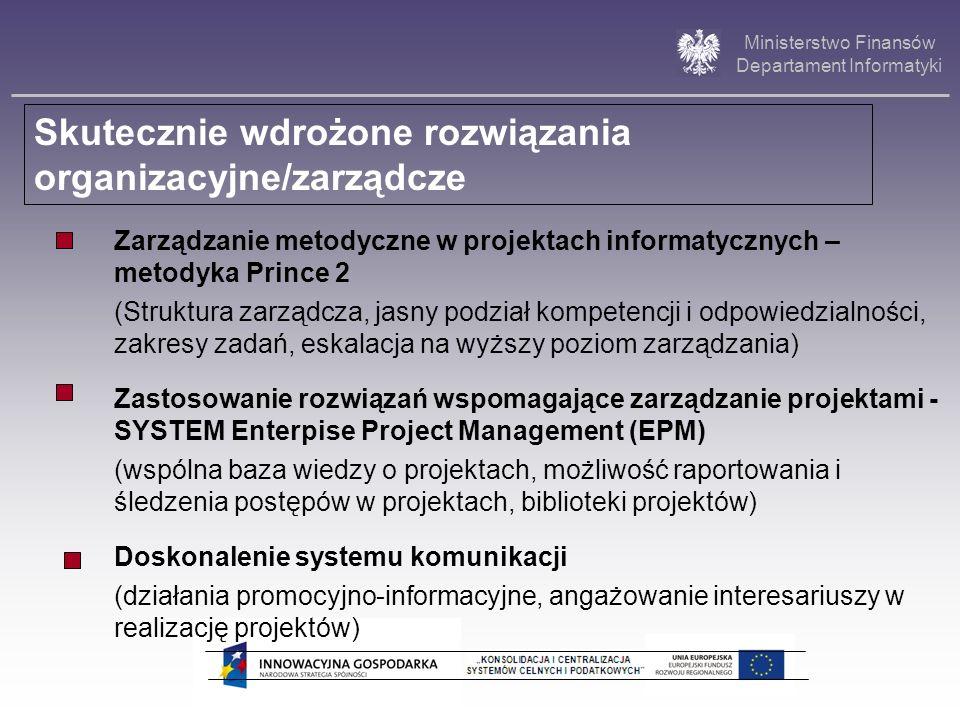Skutecznie wdrożone rozwiązania organizacyjne/zarządcze