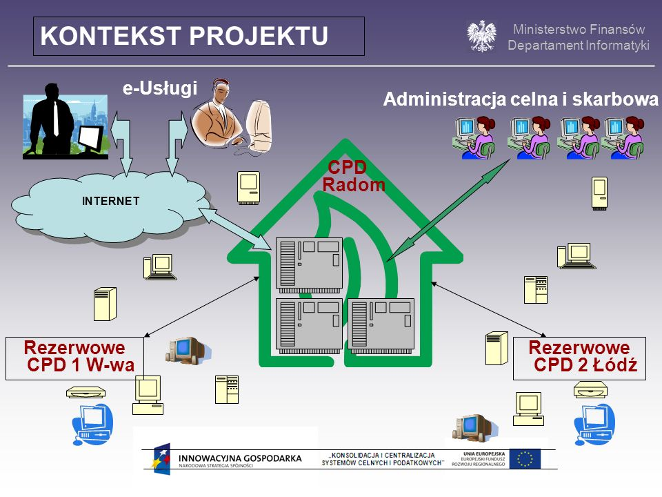 Administracja celna i skarbowa