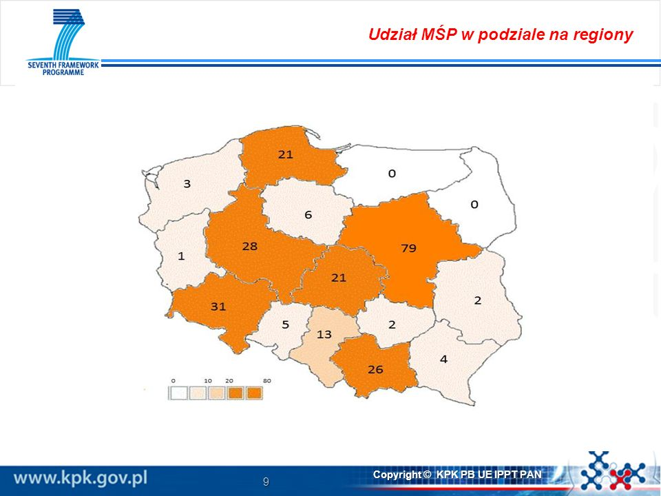 Udział MŚP w podziale na regiony