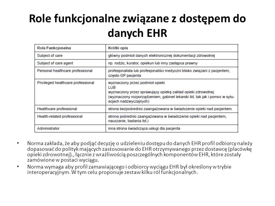 Role funkcjonalne związane z dostępem do danych EHR