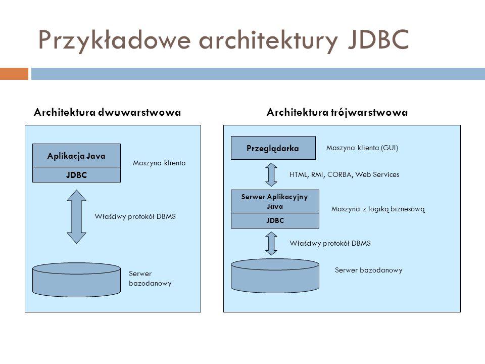 Przykładowe architektury JDBC